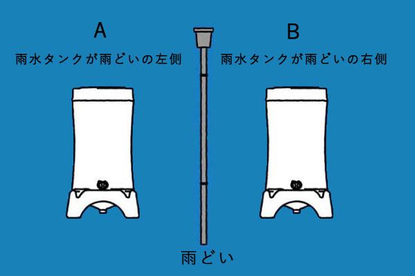 雨水タンク おしゃれ RainHarvest レインハーベスト 150リットル 雨水 ...