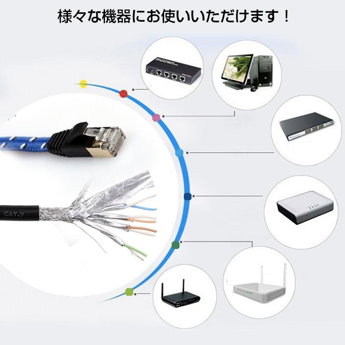 LANケーブル CAT7 対応 フラットタイプ 安定した高速通信 速度アップ 1.8メートル ◇CAT7-18