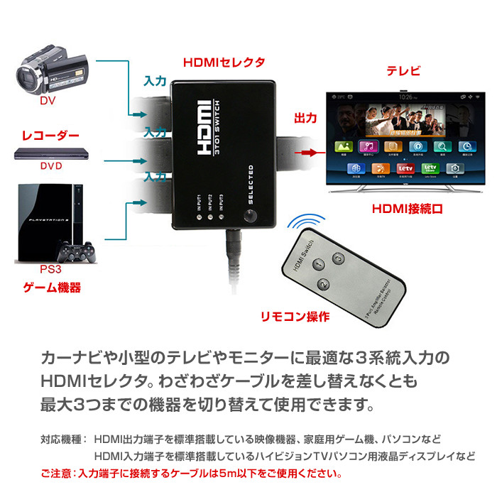 HDMIセレクタ 3入力1出力 リモコン付き 切替器 PS4対応 コンパクト オートセレクタ ワイヤレス バスパワー駆動 会議、展示会などに活躍 ◇HDMIS31