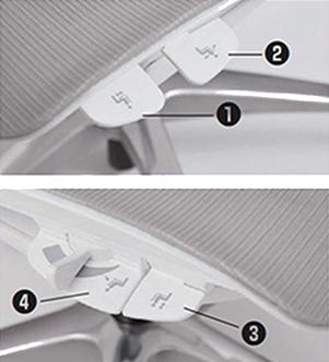 4種の多機能レバー