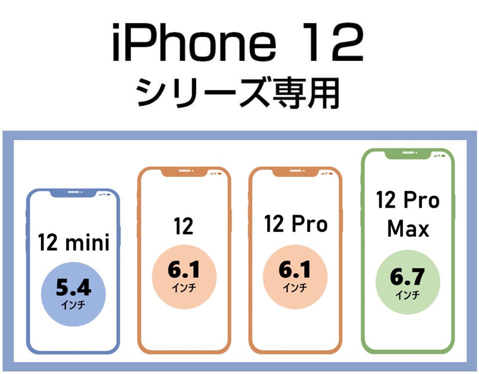 iPhone 12 ケース mini pro max  クリア 2020 新型 Apple 透明TPU カバー Qi急速充電対応 傷つき防止 黄変防止 全面保護 軽量