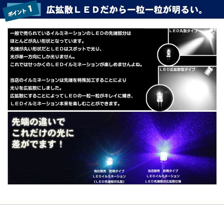 LED イルミネーション ライト