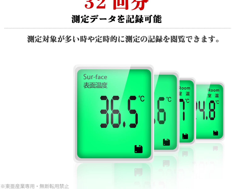 非接触式電子温度計