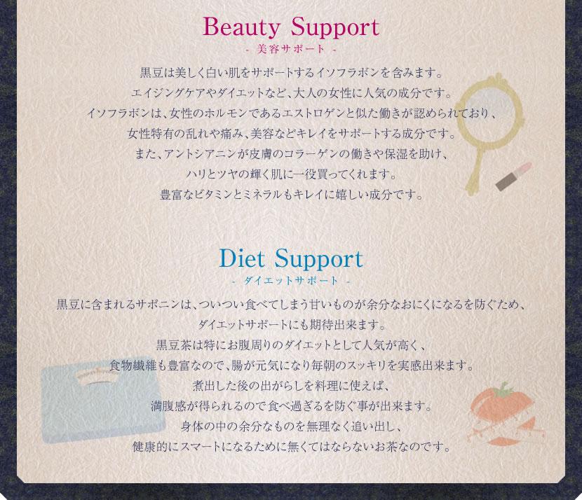 健康、美容、ダイエット