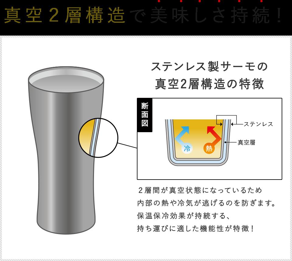 真空断熱構造,2層,二重