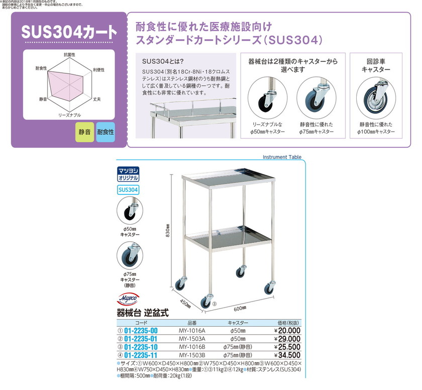 S/&S Cycle 456C Chain Drive Camshaft Kit 330-0620