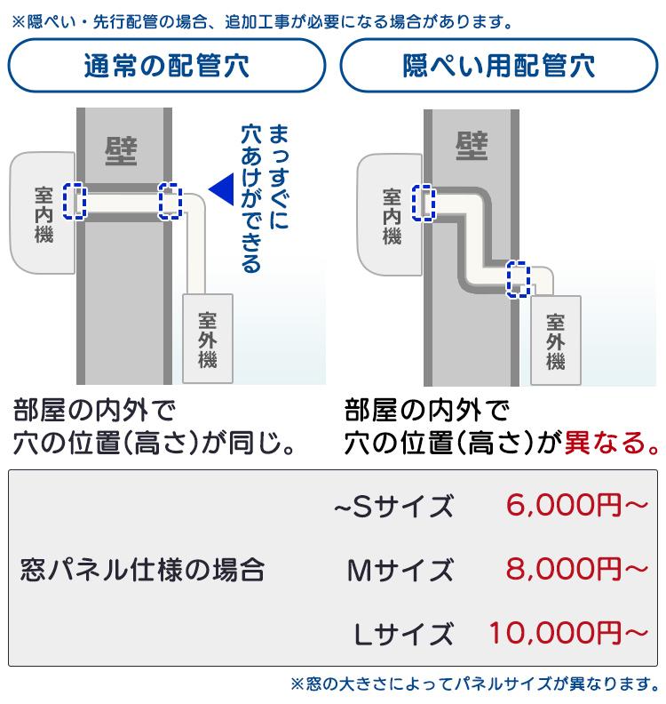 設置予定場所の配管の例