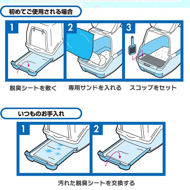 1週間取り替えいらずネコトイレ専用 脱臭サンド 3L TIA-3L