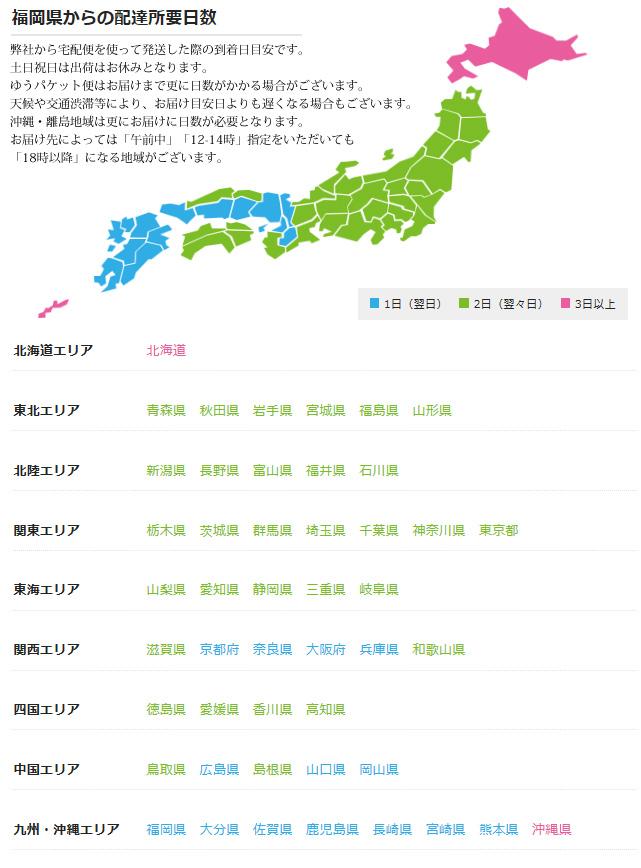 福岡県からの配達所要日数