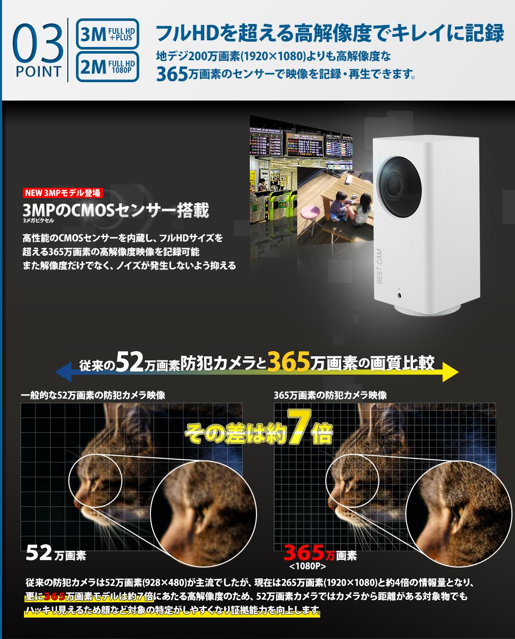 防犯カメラ WIFI 無料クラウド 自動追跡カメラ みてるちゃん ペットカメラ ベビーカメラ 動く対象物を 360度自動で追いかけ スマホで遠隔監視