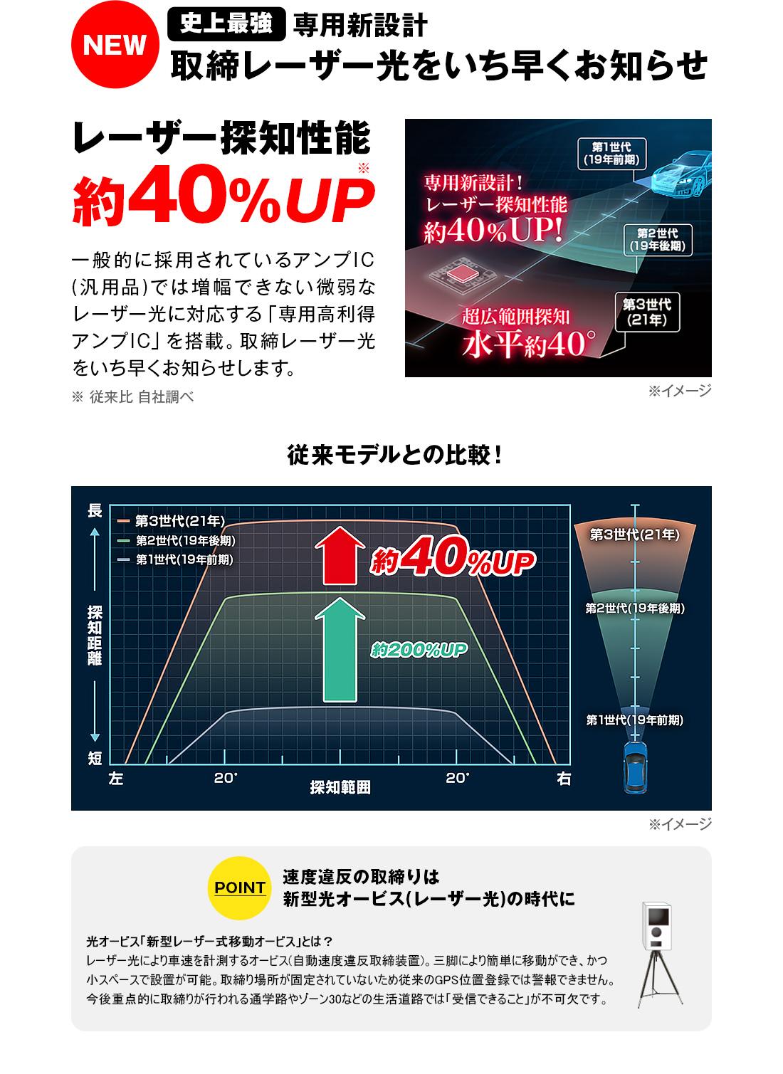 【あすつく対応】レーザー&レーダー探知機 ユピテル A370 3年保証 日本製 新型レーザー式新型レーダー式オービス対応 送料無料 ( WEB限定 / 取説DL版 )