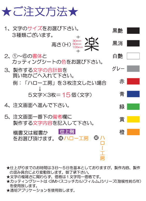 """����ʸ��ˡ(1)����������(2)���Τȿ�������(3)ʸ��ι������"""""""
