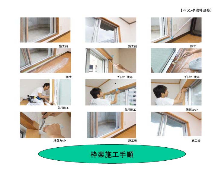 枠楽(WAKURA)施工方法