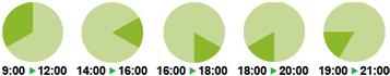 9時〜12時、12時から14時、14時〜16時、16時〜18時、18時〜20時、19時〜21時