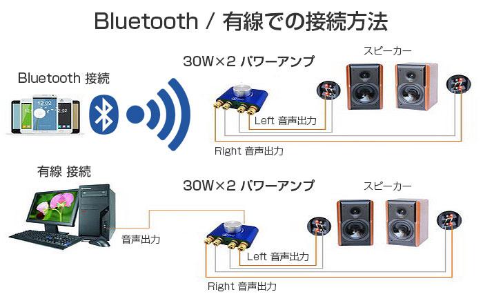Bluetooth スピーカーアンプ 2チャンネル パワーアンプ ステレオスピーカー HIFIアンプ◇F900