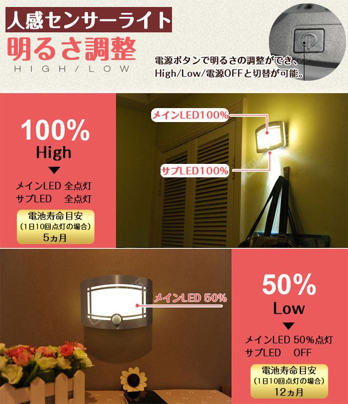 �ʹ������դ� LED�饤�� ��֤�ϭ���ʤɤ� �����饤�� ���Ӽ� ���� �ɳݤ� �ʥ��� ��ư���� ��ư���� ��WS01