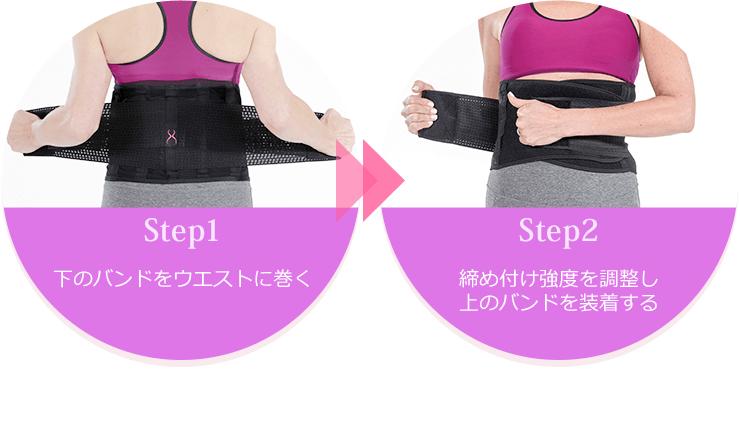 Step1:下のバンドをウエストに巻く Step2:締め付け強度を調整し上のバンドを装着する