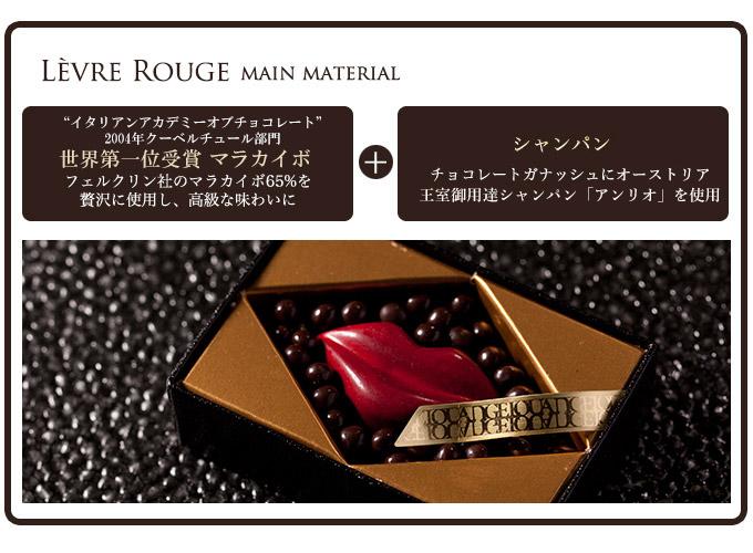 父の日チョコレート