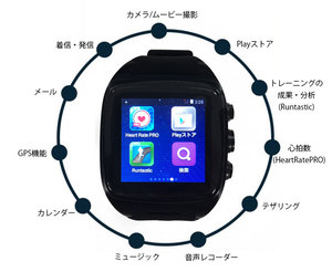 日本語表示! Android4.4.2搭載 スマートウォッチ microSIM搭載可能 GPS WI-FI HDカメラ テザリング◇X01