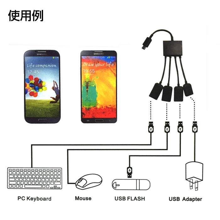 充電/USB/機器/データ/通信/microUSB/接続/OTG/ハブ/ケーブル/USB/3ポート/microUSB/1ポート◇OTG-CHG-HUB-3P