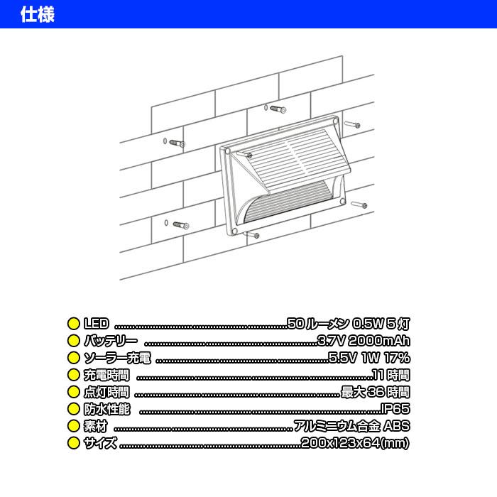 ��� �� �����顼 ���� ��� �� ��ư ���� �ʥ��� ���� LED �����ǥ�饤�� �ڥ����顼LED�� ��SD35