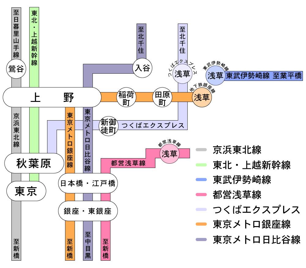 レマコム東京かっぱ橋道具街付近の路線図