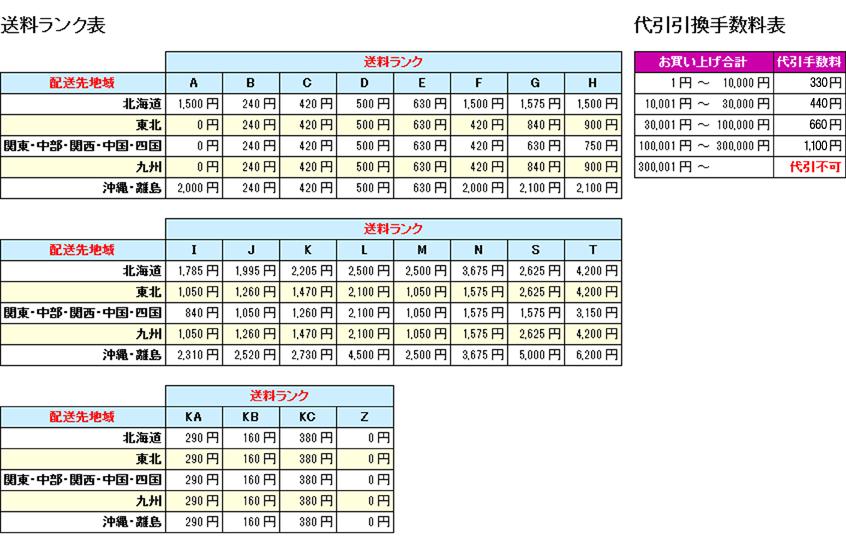 送料表、代金引換金額表