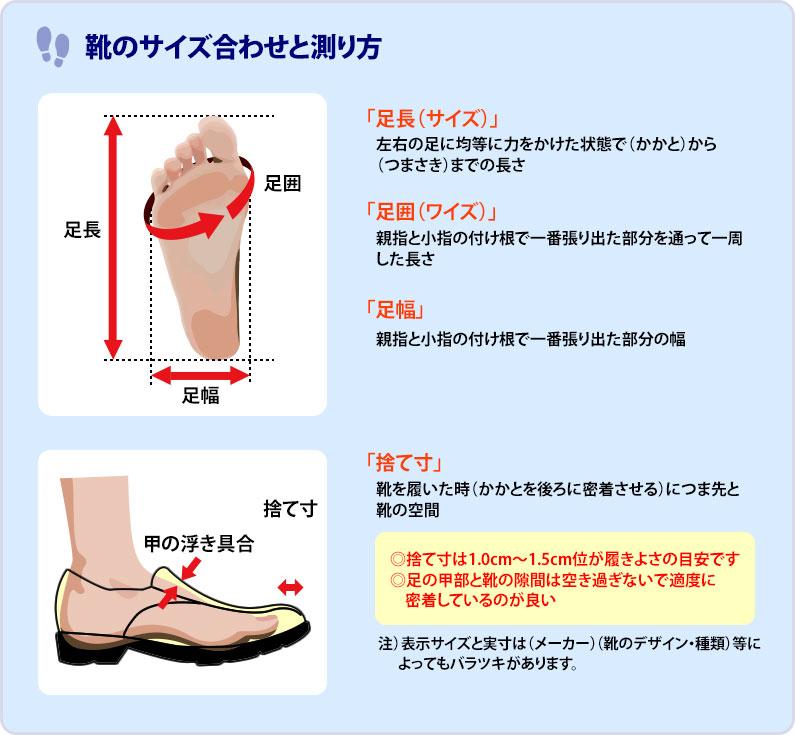 靴のサイズ合わせと測り方