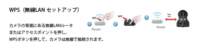 スマートフォン対応 ネットワーク ベビーモニター 簡単設定 QRコード読取 ベビーカメラ ペットカメラ ◇TH661