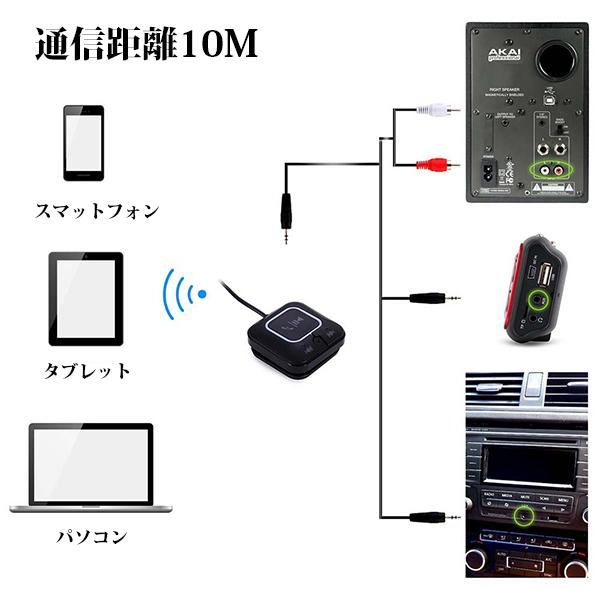 Bluetoothレシーバー