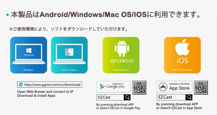 【日本語マニュアル付・日本語対応】EZCast iPush転送器 iOS、Android、 Windows、MAC OSシステム通用Wireless